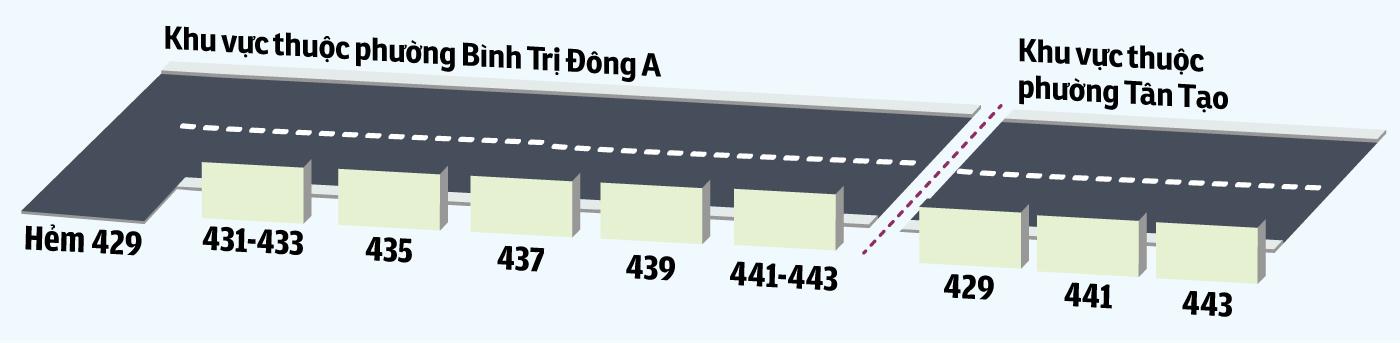 Loạn xạ số nhà trên đường Chiến Lược - Ảnh 2.