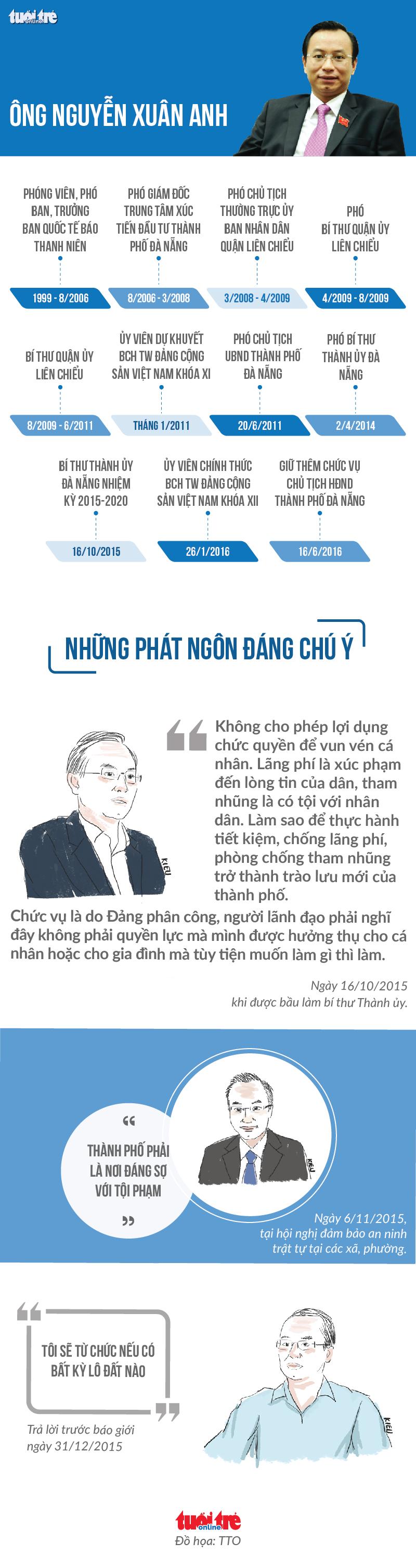 Công bố sai phạm của Bí thư Đà Nẵng Nguyễn Xuân Anh - Ảnh 3.