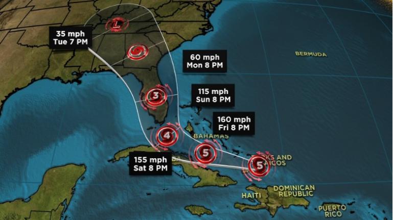 Nhiều nơi chỉ còn đống đổ nát vì bão Irma - Ảnh 1.