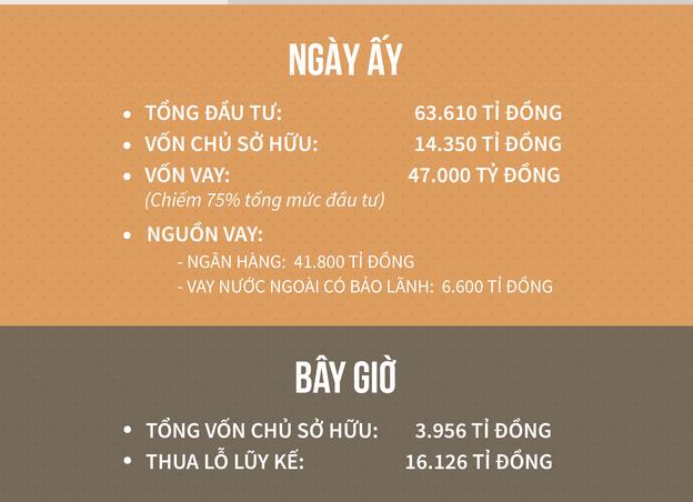 http://kinhte.jcapt.com/img1/store/vinachem-mo-muoi-thua-lo-bo-cong-thuong.png