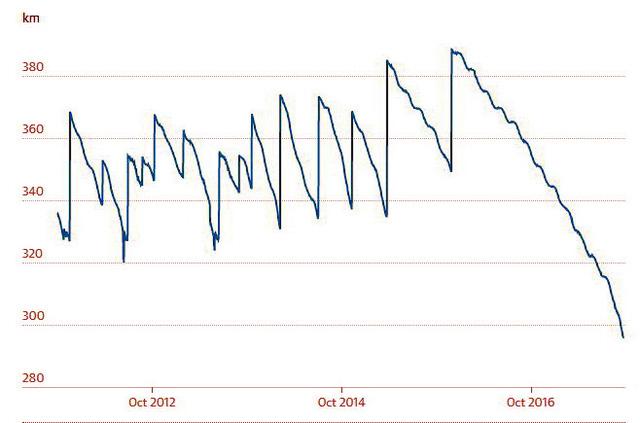 Trạm vũ trụ Trung Quốc đang tăng tốc rơi xuống Trái đất - Ảnh 2.