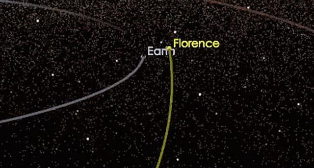 Tối nay tiểu hành tinh lớn nhất bay qua Trái đất - Ảnh 2.