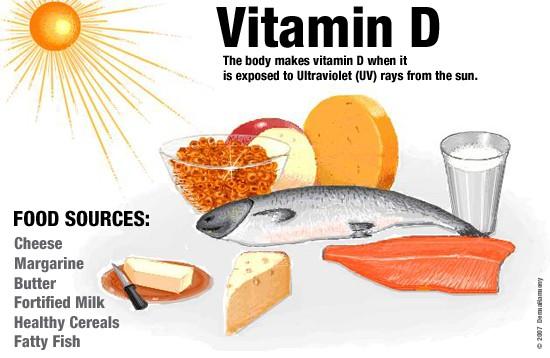 Vitamin D giúp giảm cơn hen - Ảnh 1.