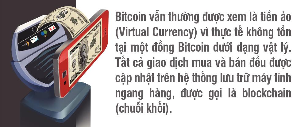 Giải mã sức mạnh của Bitcoin - Ảnh 4.