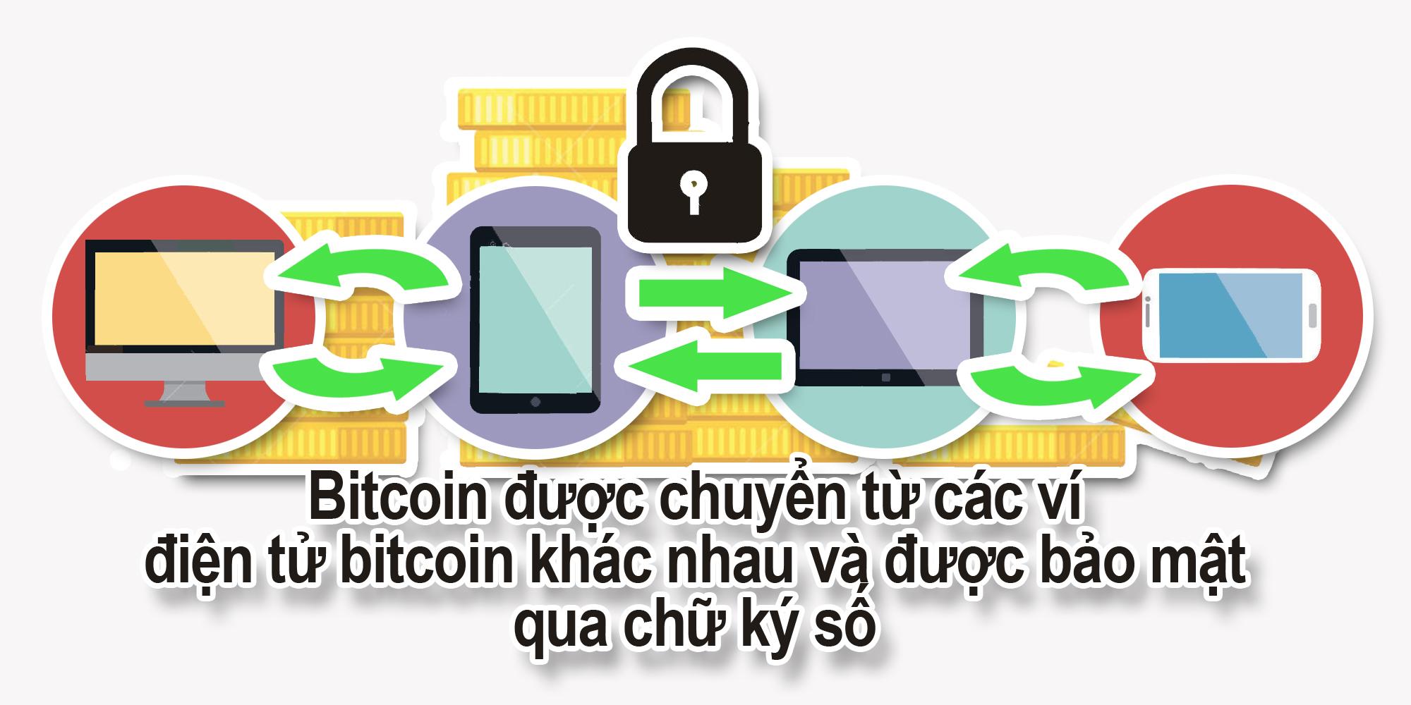Giải mã sức mạnh của Bitcoin - Ảnh 7.
