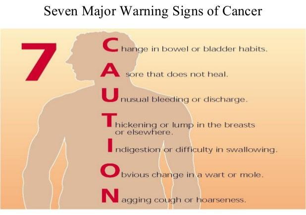 14 dấu hiệu cảnh báo bệnh ung thư - Ảnh 1.