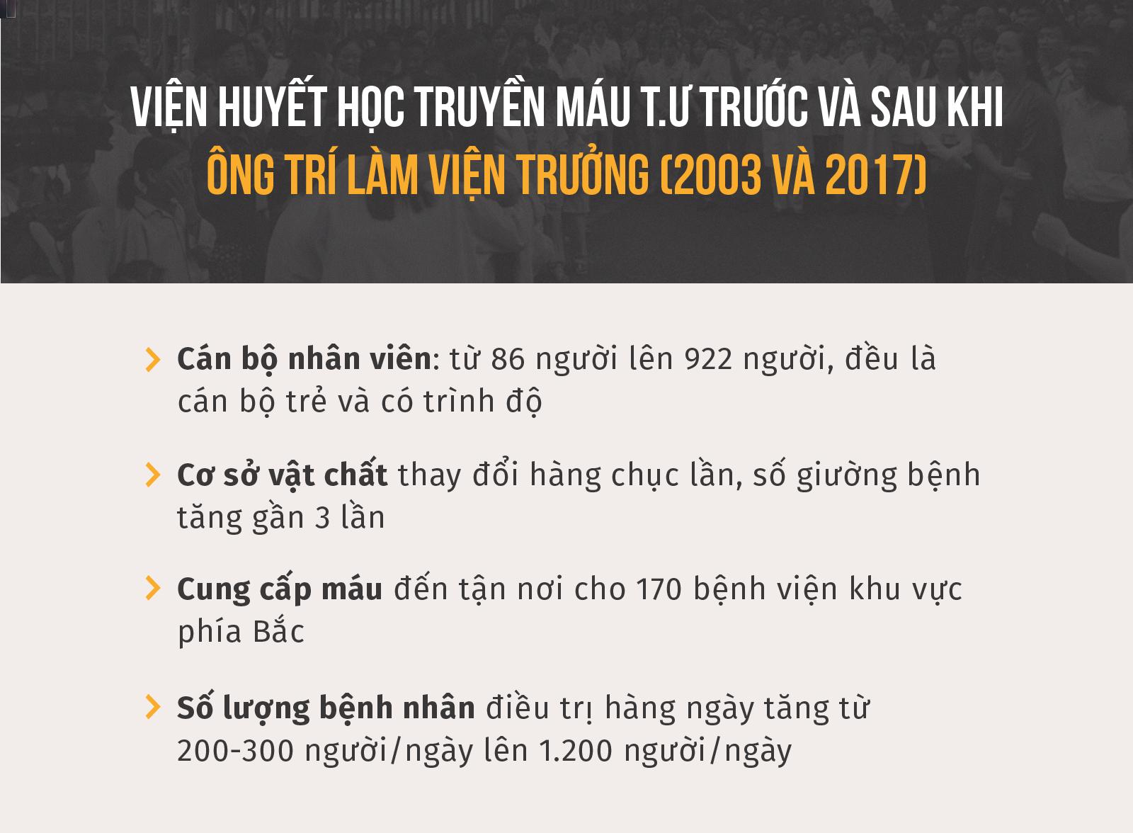 Bác sĩ Nguyễn Anh Trí: một đời y đức không ngơi nghỉ - Ảnh 6.