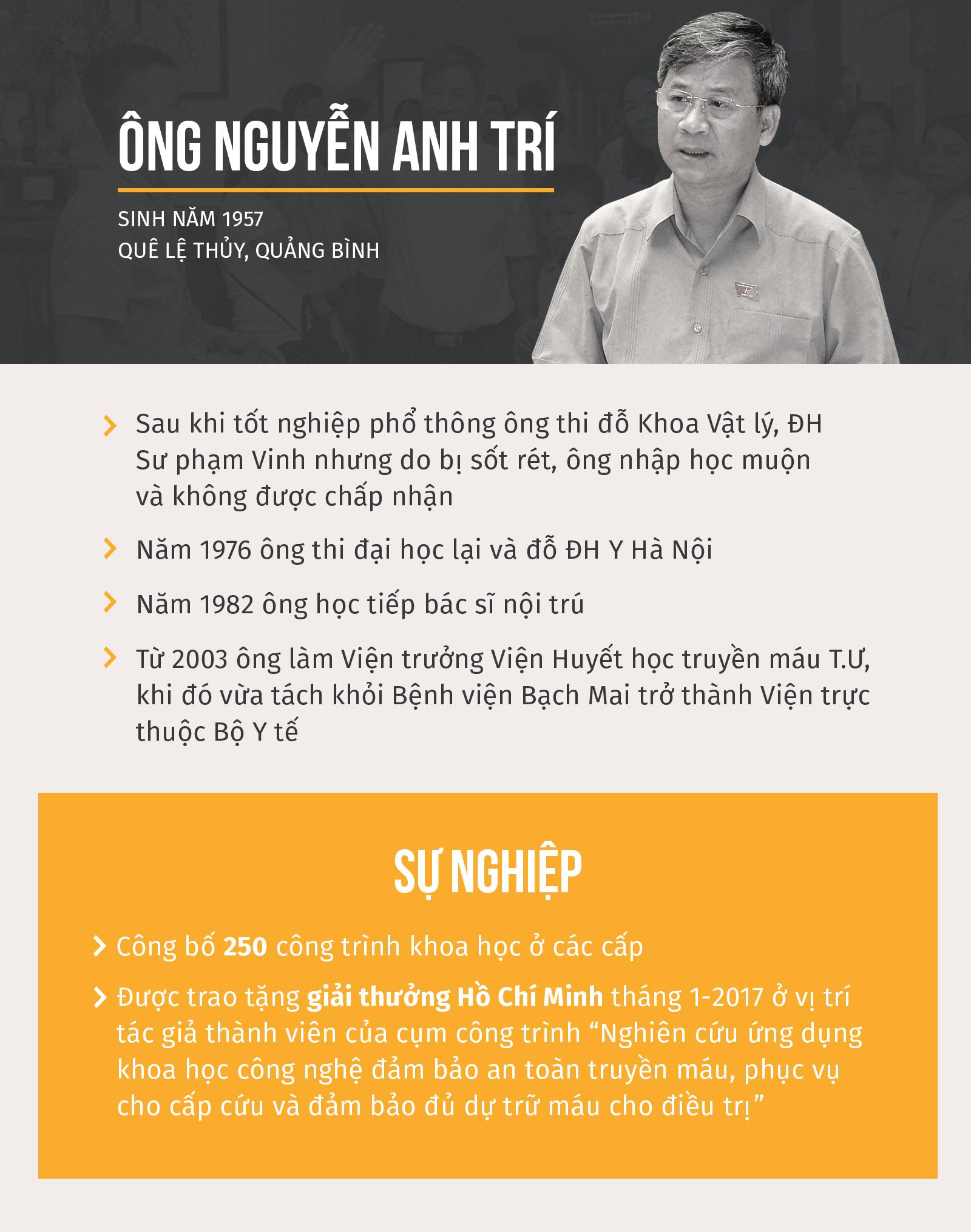 Bác sĩ Nguyễn Anh Trí: một đời y đức không ngơi nghỉ - Ảnh 9.