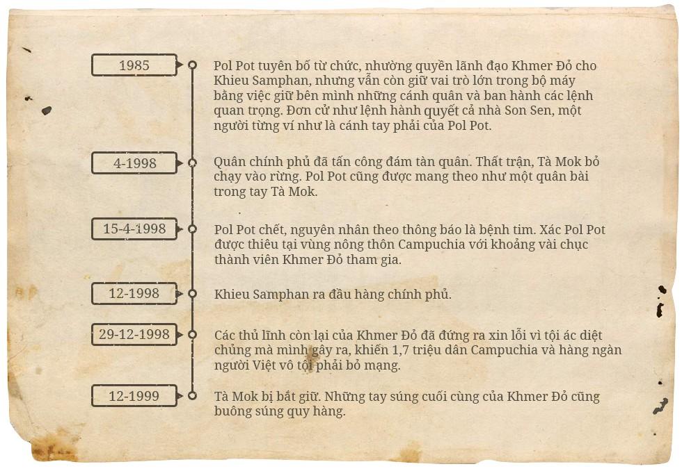 Trở lại cứ địa cuối cùng của Pol Pot - Ảnh 10.