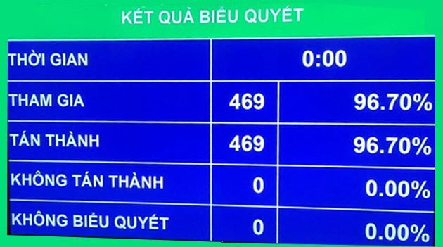 Việt Nam chính thức thông qua CPTPP - Ảnh 1.