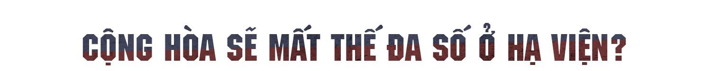 Bầu cử giữa kỳ ở Mỹ:  Trận chiến kiểm soát lưỡng viện Quốc hội - Ảnh 1.
