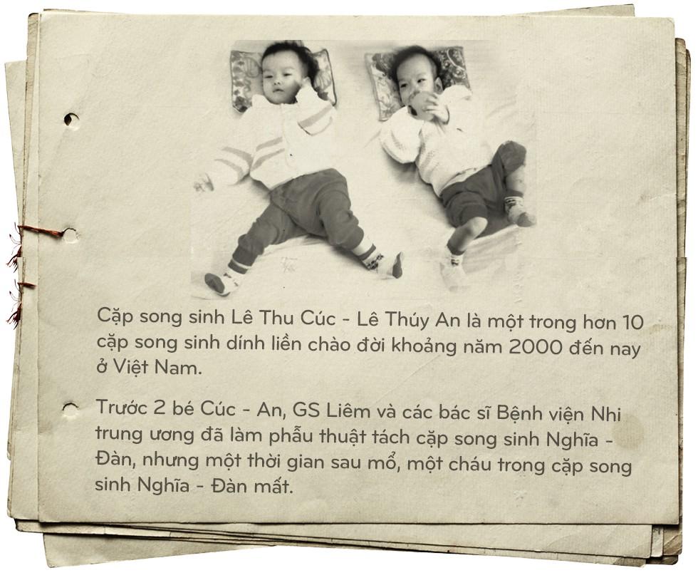 Cúc - An: Điều kỳ diệu của cặp song sinh dính liền 15 năm trước - Ảnh 1.