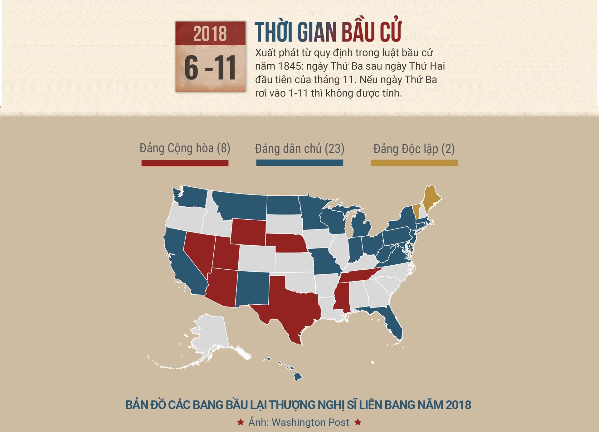 Bầu cử giữa kỳ ở Mỹ:  Trận chiến kiểm soát lưỡng viện Quốc hội - Ảnh 3.