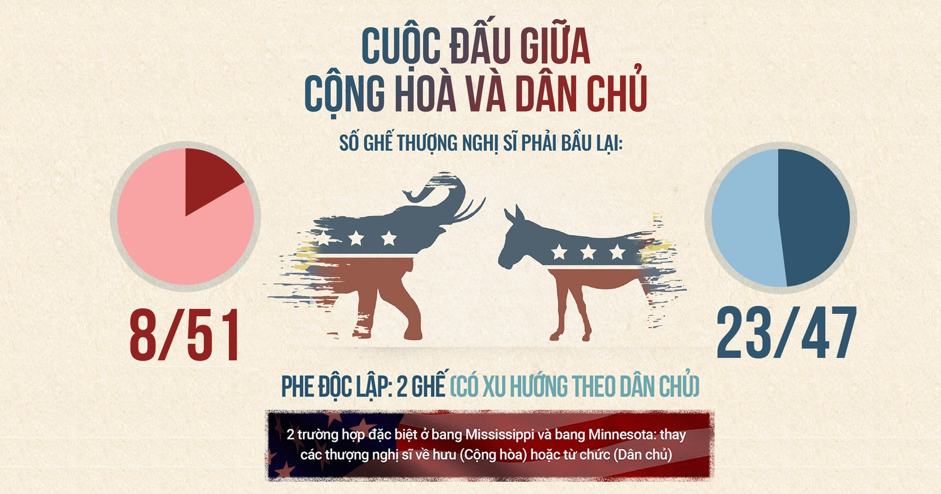 Bầu cử giữa kỳ ở Mỹ:  Trận chiến kiểm soát lưỡng viện Quốc hội - Ảnh 5.