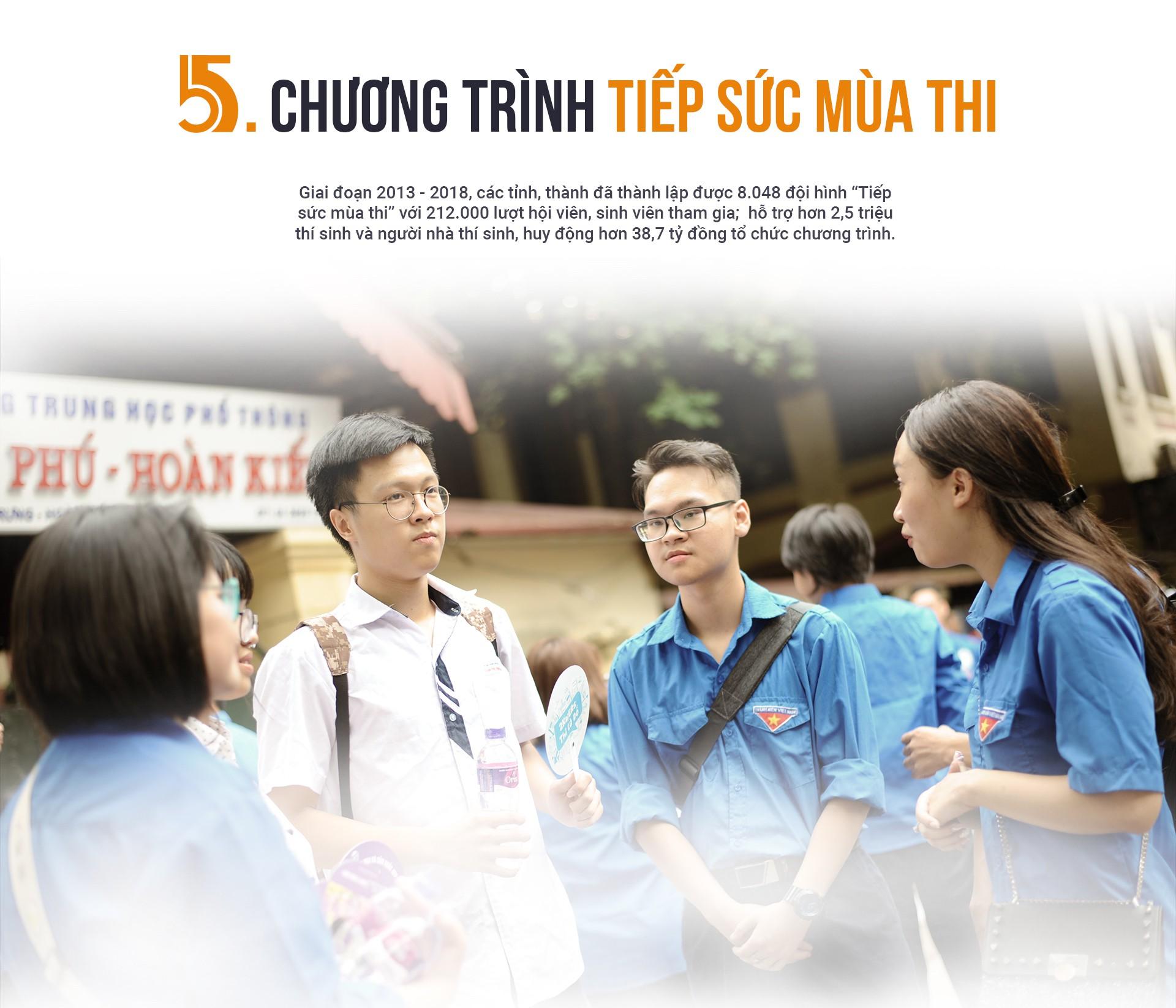 10 hoạt động, chương trình tiêu biểu của sinh viên Việt Nam - Ảnh 3.