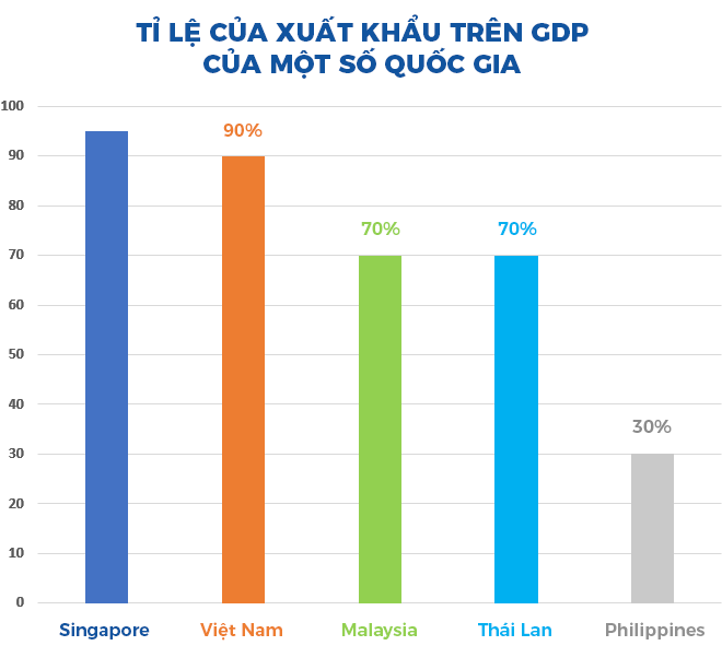 GS Trần Văn Thọ hiến kế để kinh tế Việt Nam trở nên tự chủ - Ảnh 5.