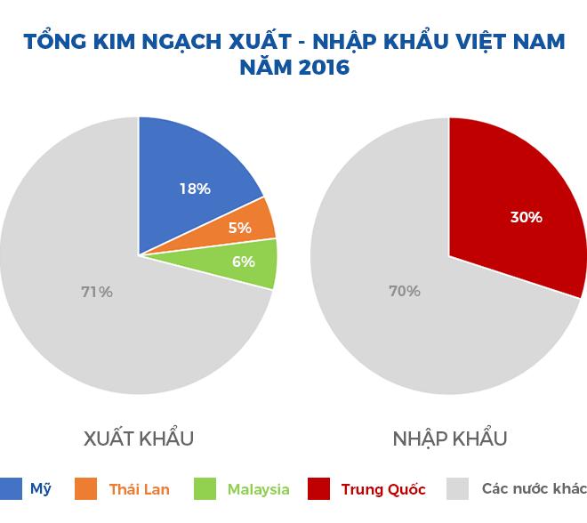 GS Trần Văn Thọ hiến kế để kinh tế Việt Nam trở nên tự chủ - Ảnh 6.