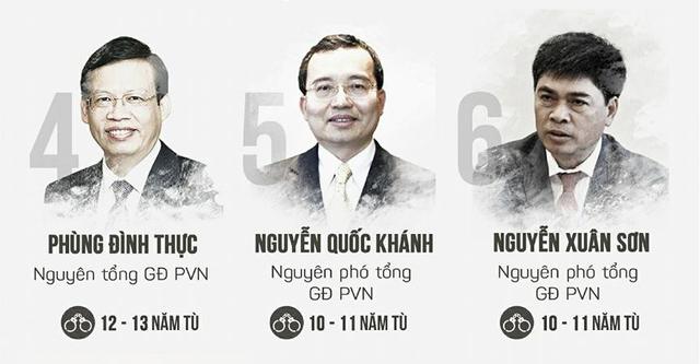 Bị cáo vụ án PVN xin xem lại thiệt hại, oán trách Trịnh Xuân Thanh - Ảnh 2.