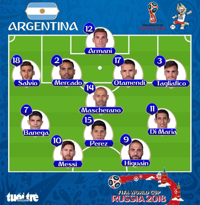 Argentina - Nigeria 2-1: Messi sút tuyệt đẹp ghi bàn bằng chân phải