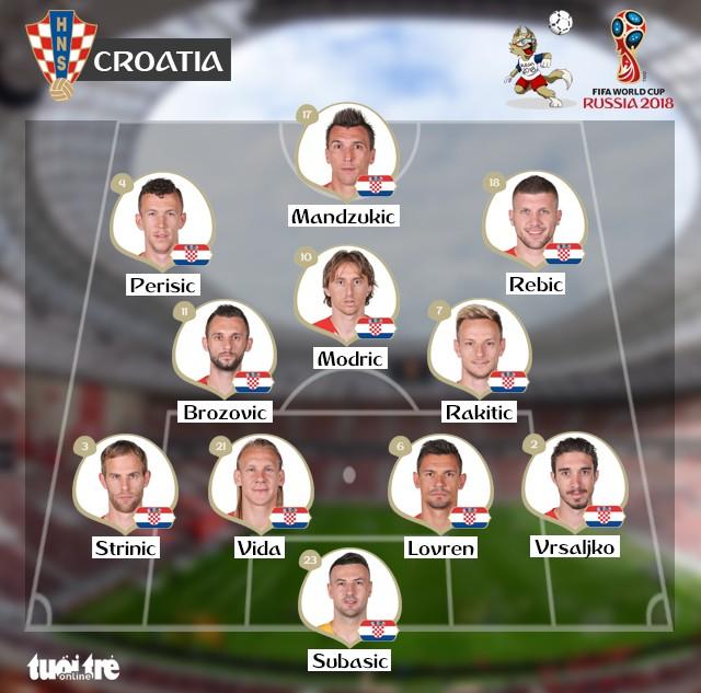Pháp - Croatia 4-2: Lần thứ hai trong lịch sử, Pháp đăng quang - Ảnh 2.