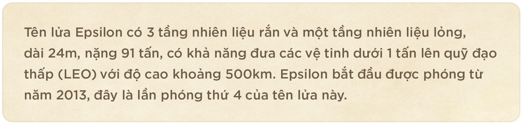 Phóng vệ tinh đầu tiên Việt Nam chế tạo: Ước mơ vươn tới bầu trời - Ảnh 1.