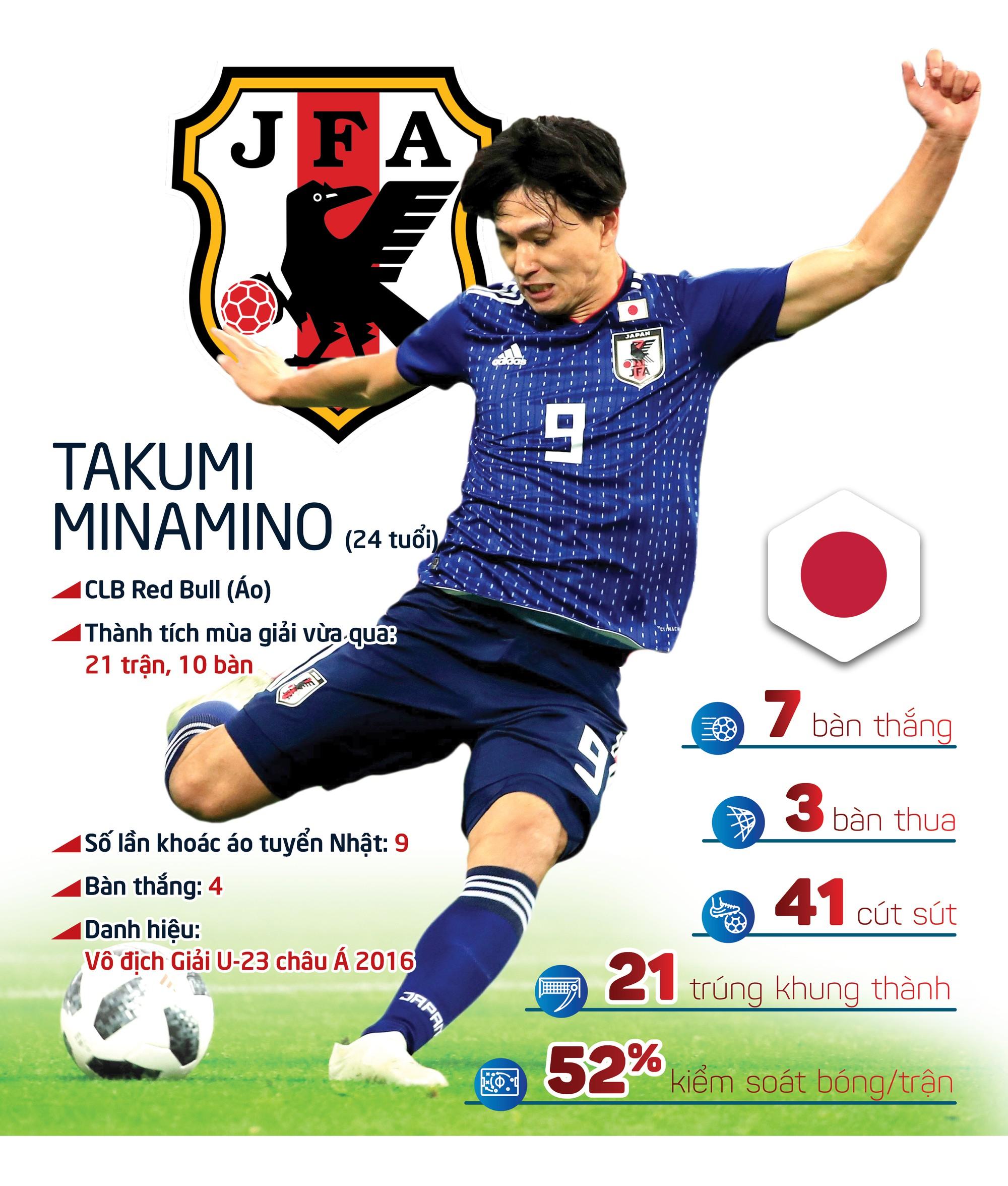 Nhật Bản -  đội tuyển châu Âu - Ảnh 6.