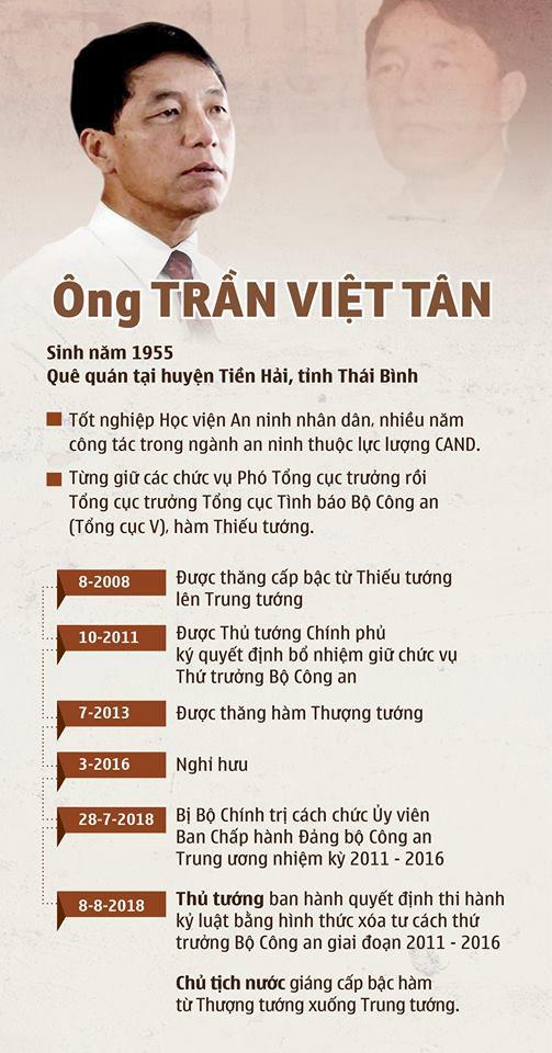 Truy tố 2 cựu tướng công an Bùi Văn Thành và Trần Việt Tân - Ảnh 1.