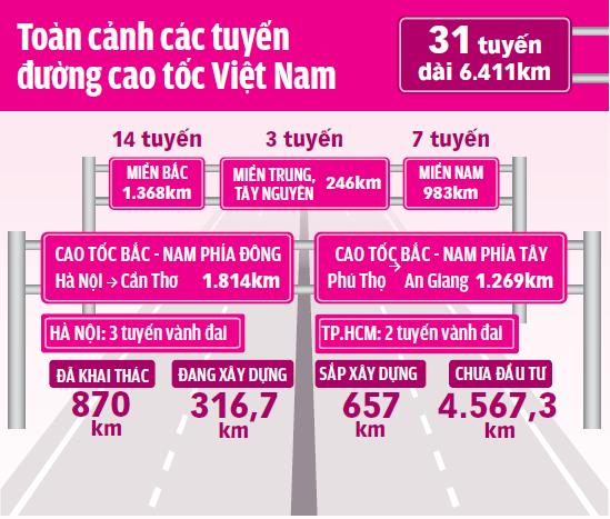 Cao tốc Bến Lức - Long Thành: Giữa năm 2019 thông xe trước 20km - Ảnh 4.