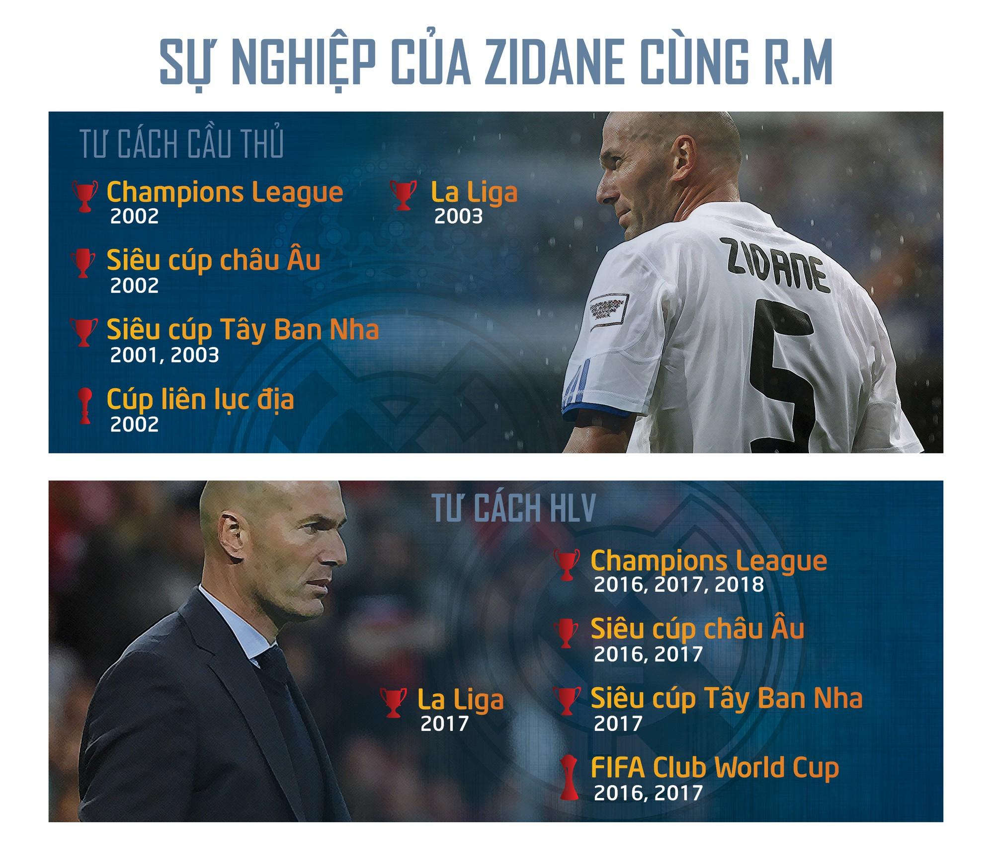 Zidane trở lại R.M: Sao không thể tắm hai lần trên một dòng sông? - Ảnh 3.