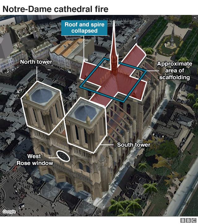 Thế giới đang chấn động trước hình ảnh Nhà thờ Đức Bà Paris bốc cháy - Ảnh 10.