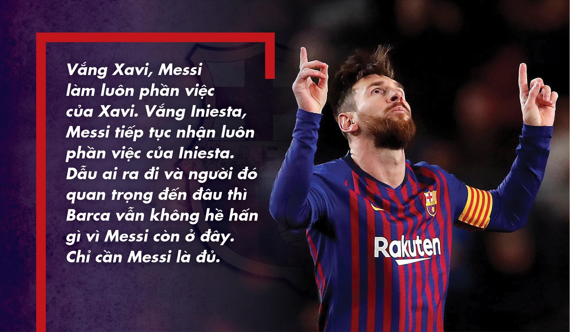 Barca & chiếc đầu kéo vĩnh cửu Messi - Ảnh 11.