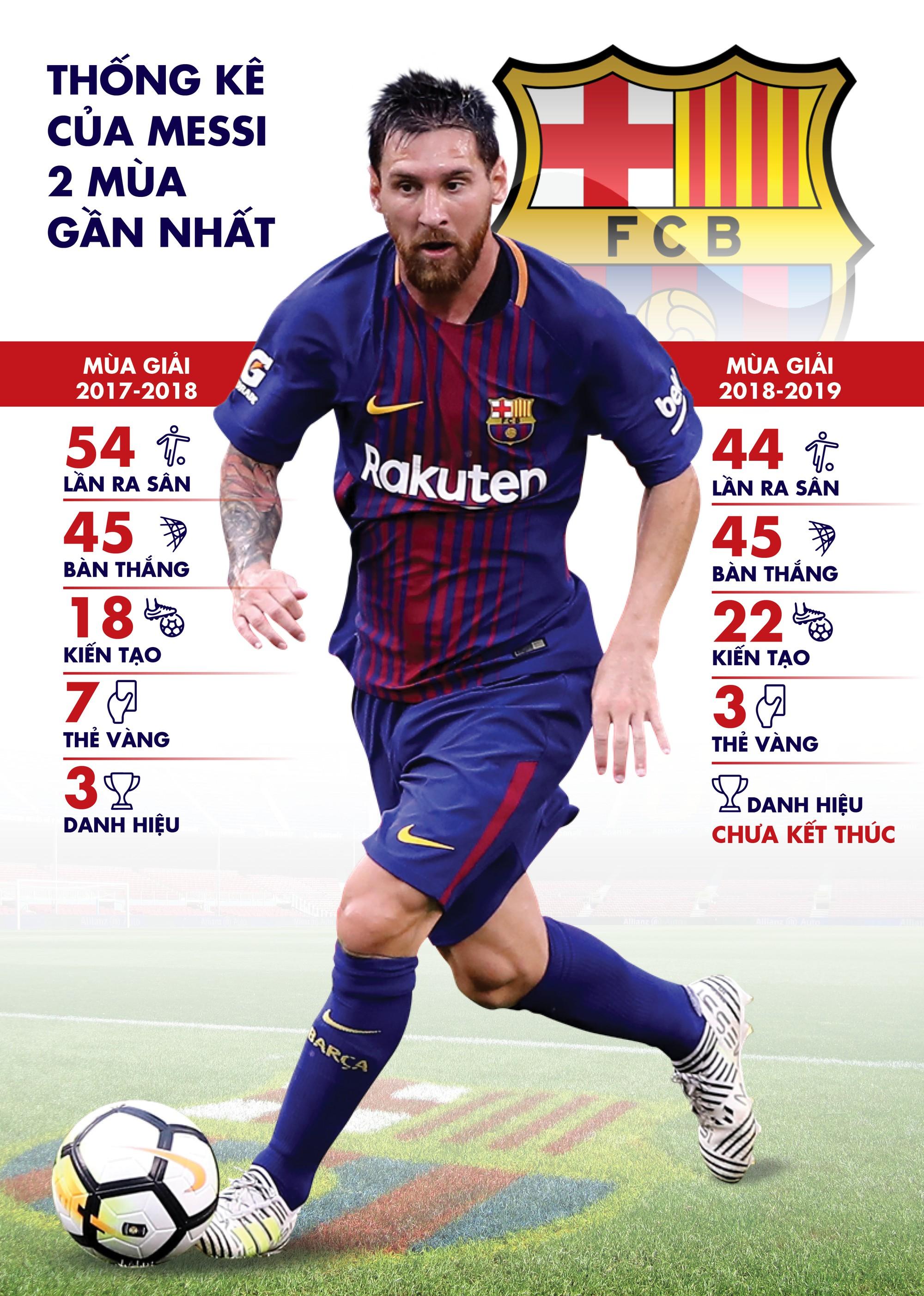 Barca & chiếc đầu kéo vĩnh cửu Messi - Ảnh 8.