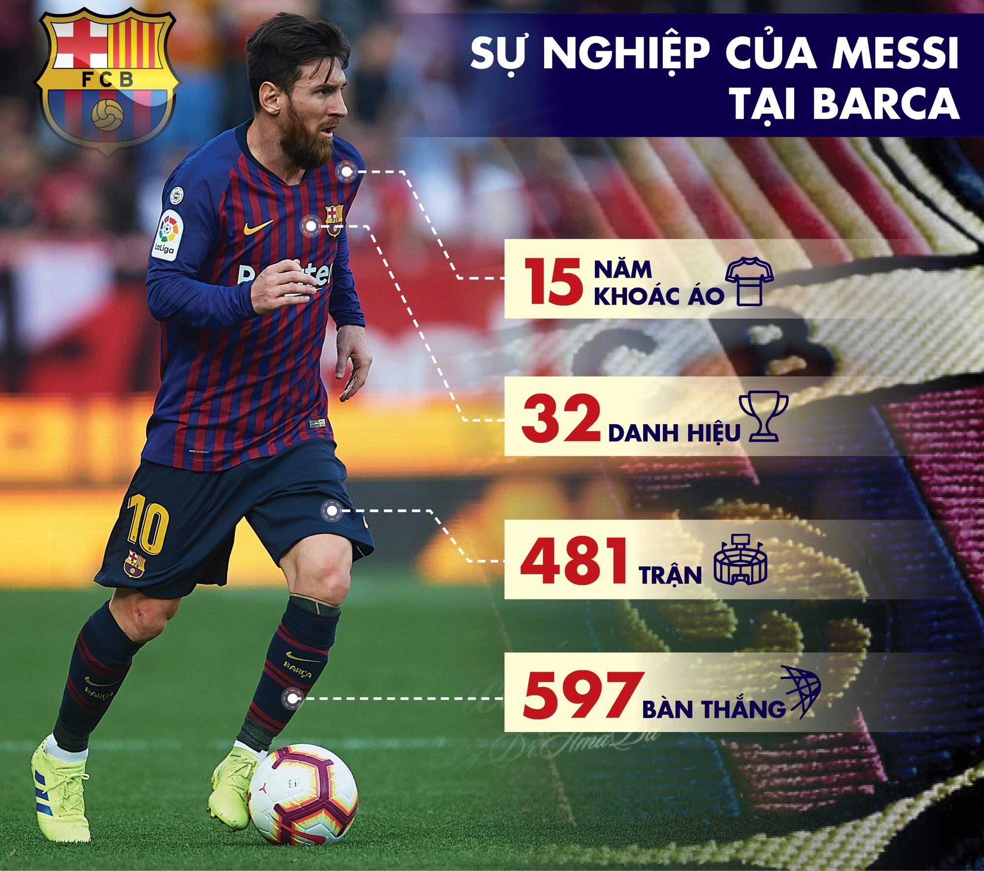 Barca & chiếc đầu kéo vĩnh cửu Messi - Ảnh 4.