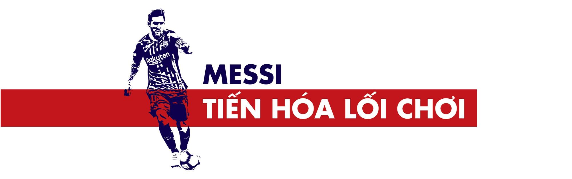Barca & chiếc đầu kéo vĩnh cửu Messi - Ảnh 5.