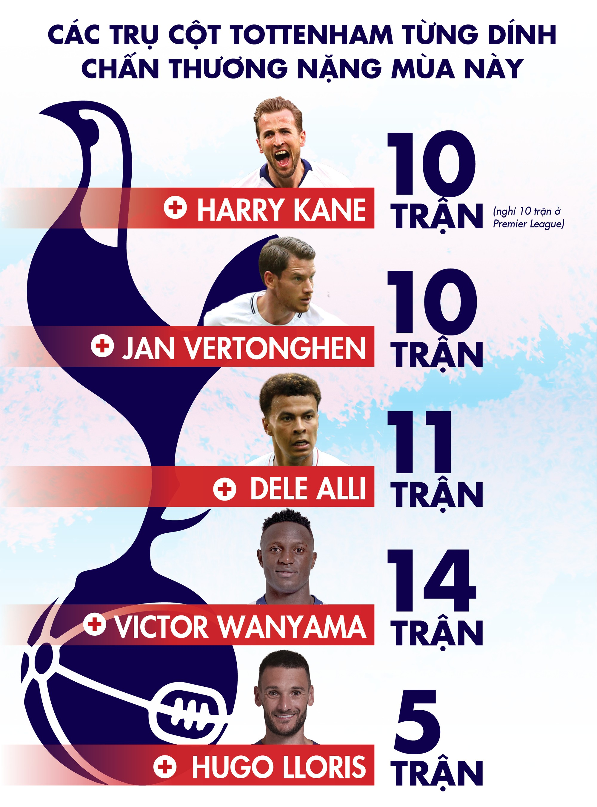 Tottenham - Truyện cổ kiểu Anh - Ảnh 3.
