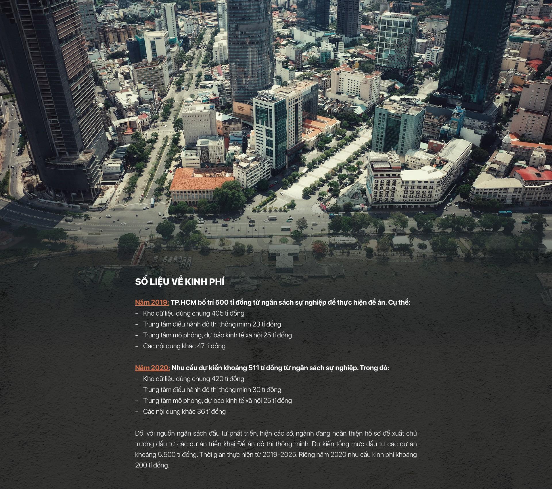 Hành trình vươn đến đô thị thông minh - Ảnh 33.