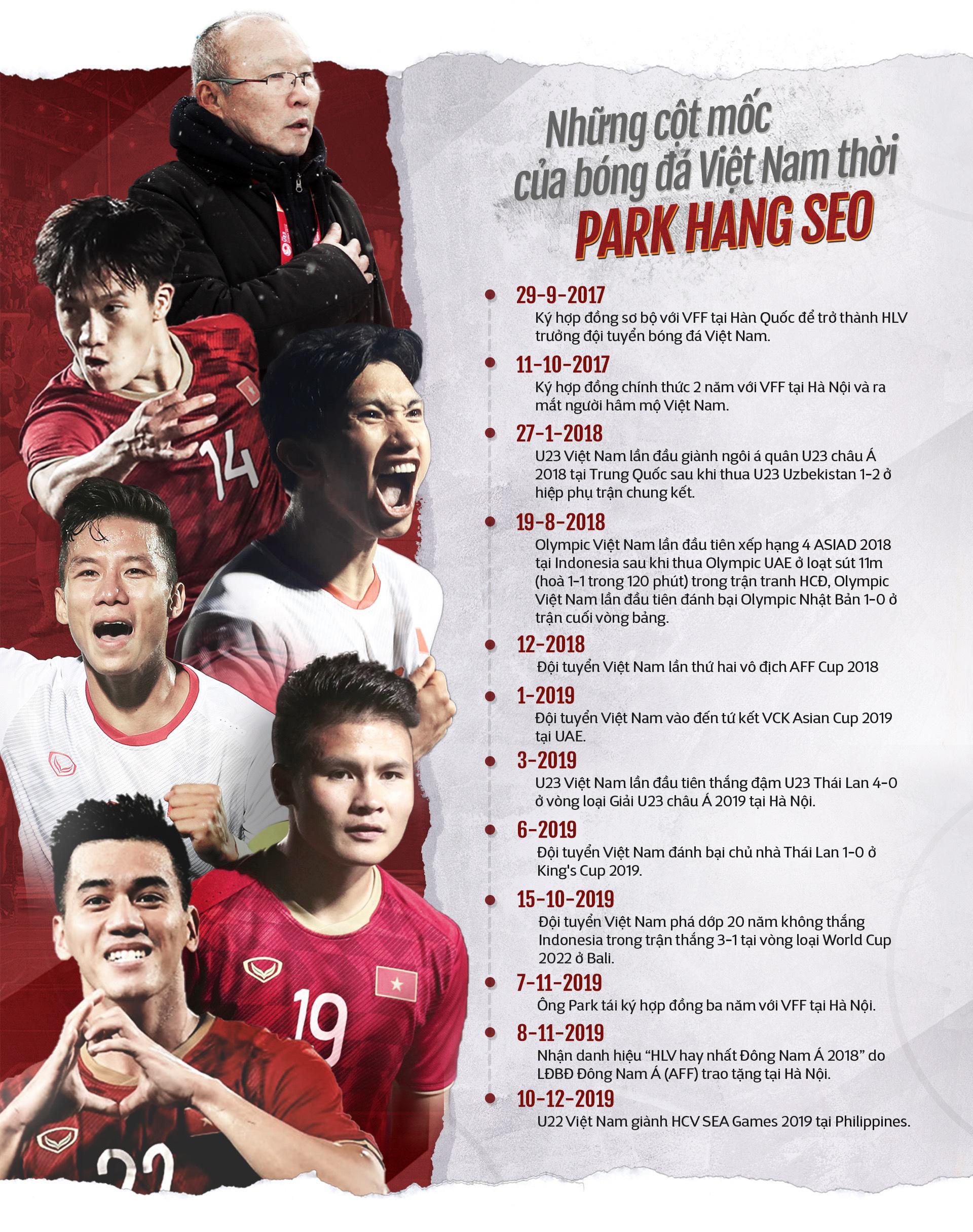 HLV Park Hang Seo: Trái tim tôi đang ở Việt Nam - Ảnh 6.