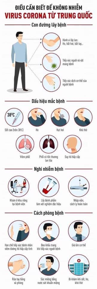 Cách ly 4 bệnh nhân người Việt nghi viêm phổi Vũ Hán về từ Trung Quốc - Ảnh 1.