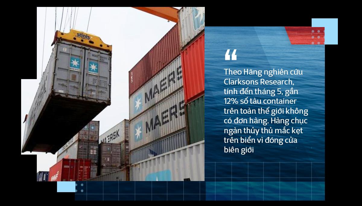 Kì 5: Cảng biển thông minh và đại dịch - Ảnh 1.