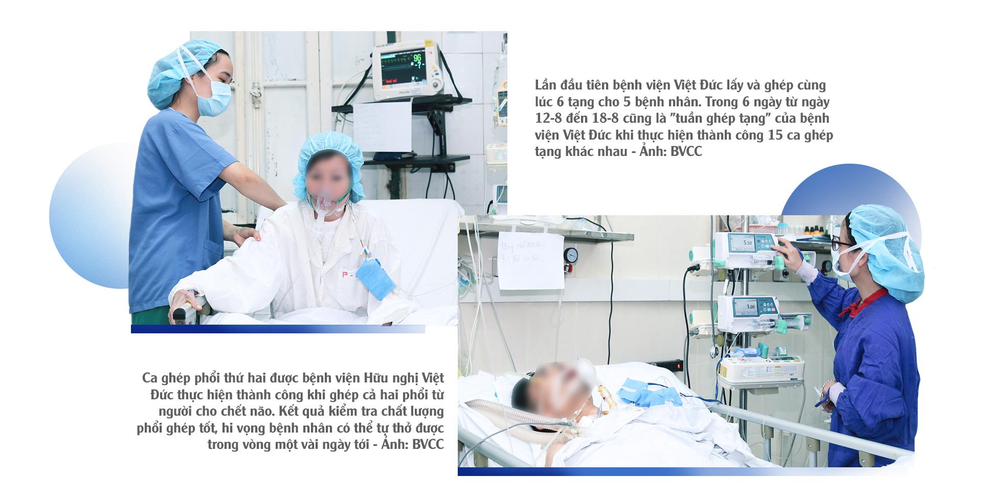 2020 - Năm kỷ lục của ngành y Việt Nam - Ảnh 6.