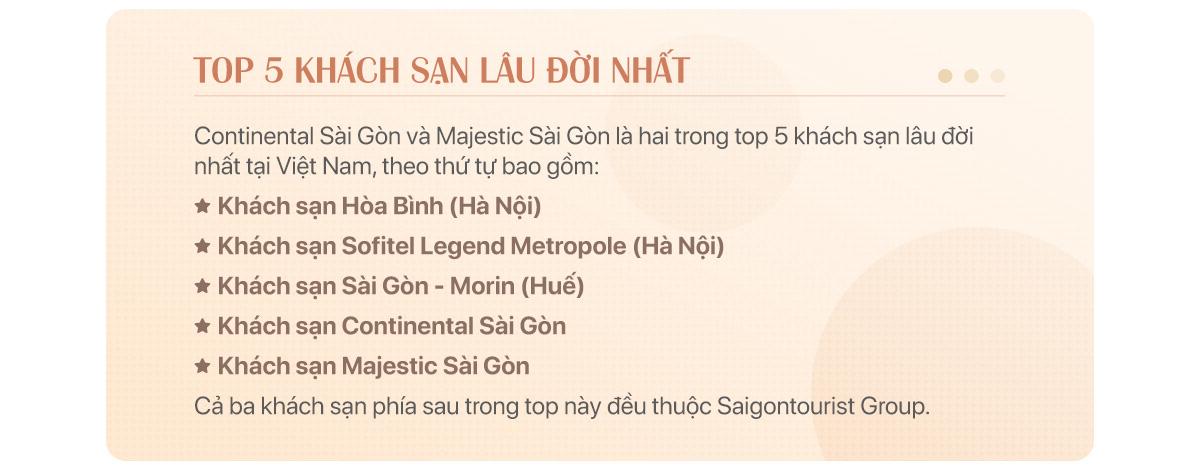 Khách sạn Majestic Sài Gòn: Một biểu tượng tráng lệ do người Việt đầu tư, quản lý - Ảnh 9.
