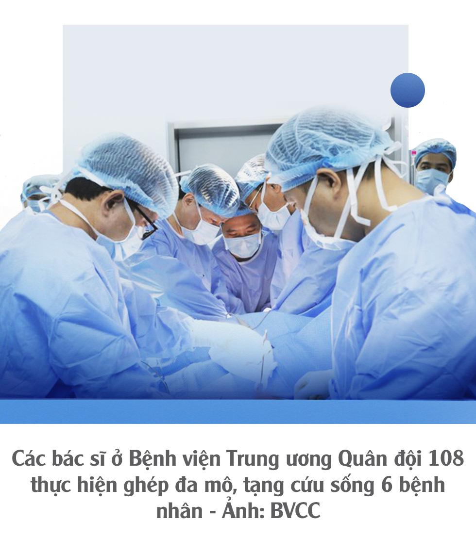 2020 - Năm kỷ lục của ngành y Việt Nam - Ảnh 7.