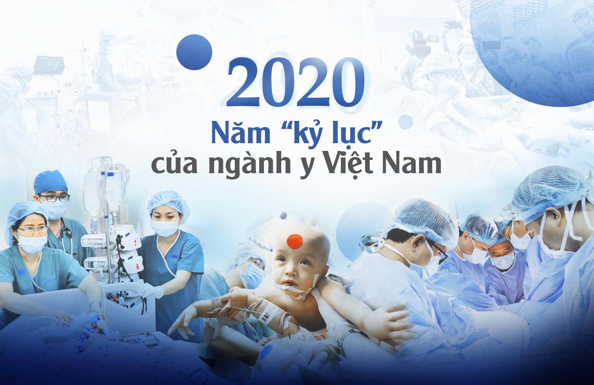 Năm 2020: Năm kỷ lục của ngành y Việt Nam