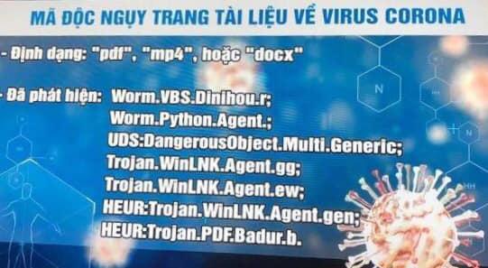 Tìm hiểu COVID-19, không thấy con corona nào mà là cả ổ virus mã độc - Ảnh 1.