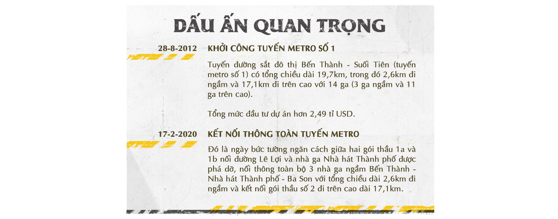 Xuống lòng đất Sài Gòn, khám phá trái tim công trình metro ngầm - Ảnh 18.