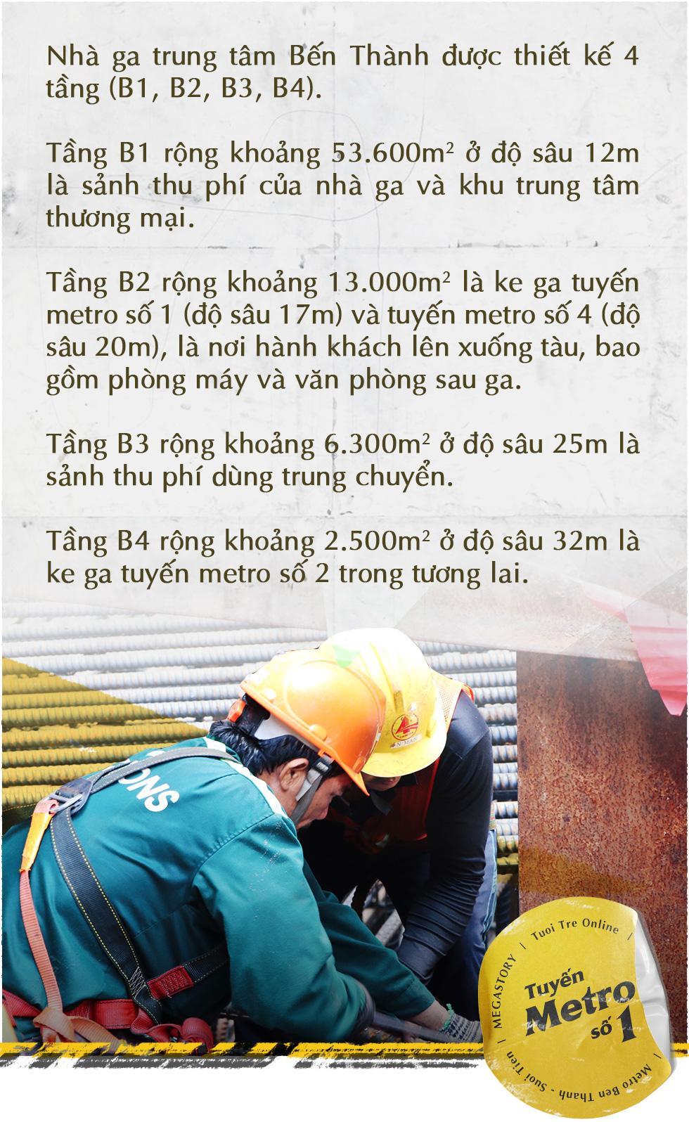 Xuống lòng đất Sài Gòn, khám phá trái tim công trình metro ngầm - Ảnh 4.
