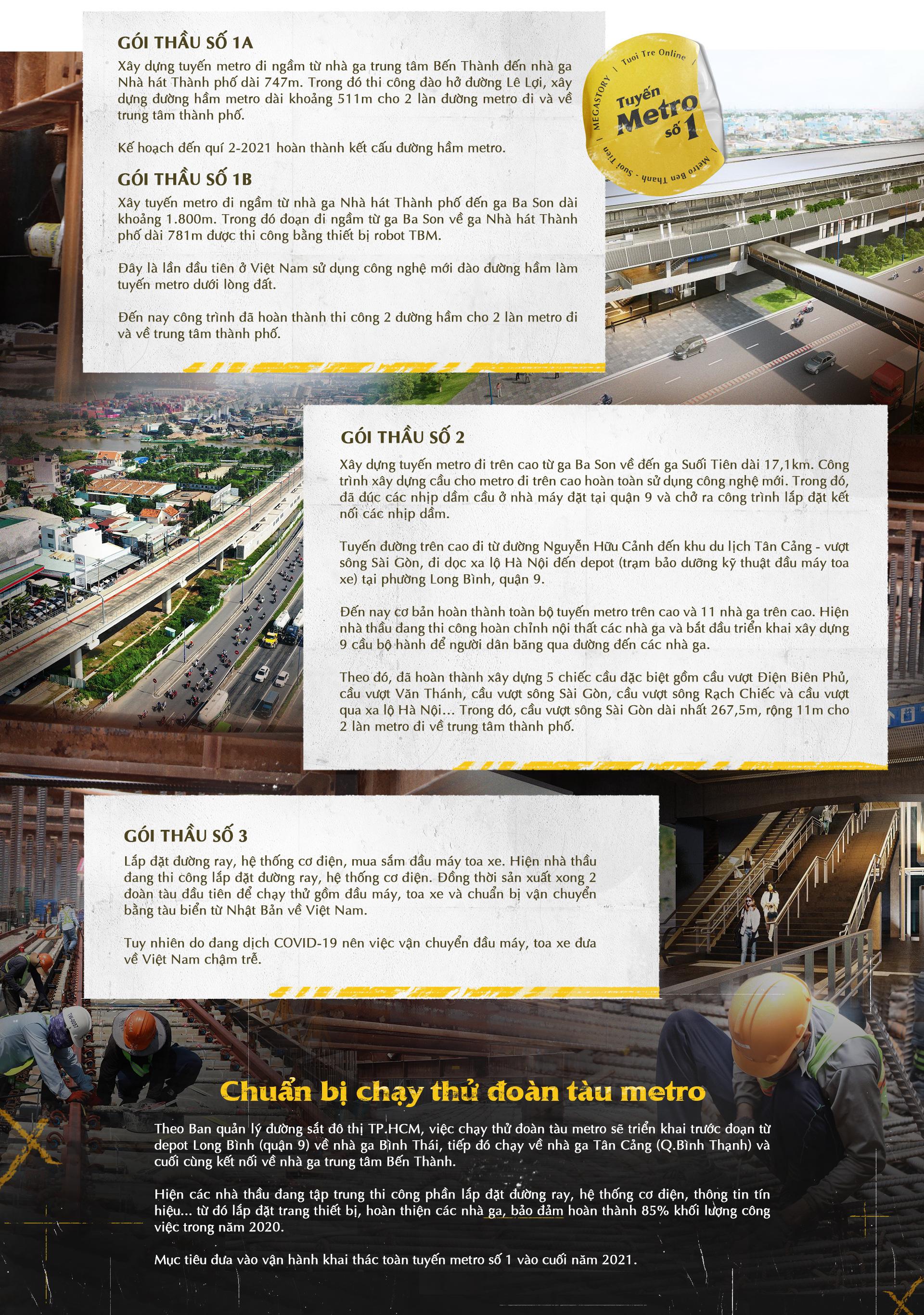 Xuống lòng đất Sài Gòn, khám phá trái tim công trình metro ngầm - Ảnh 20.