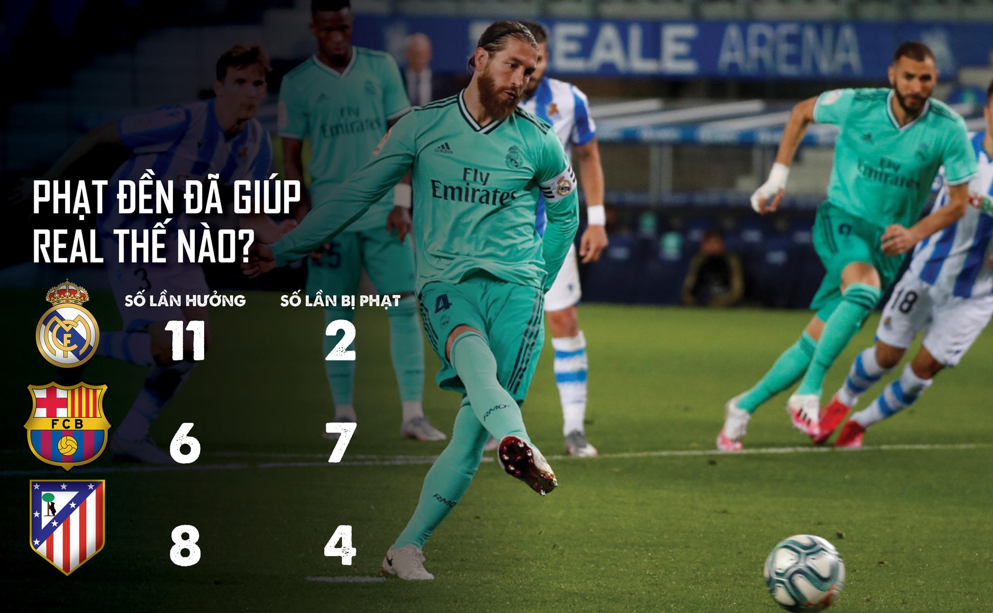 Zidane – 14 tấm thẻ đỏ, rèn nên vị thần chiến thắng - Ảnh 13.