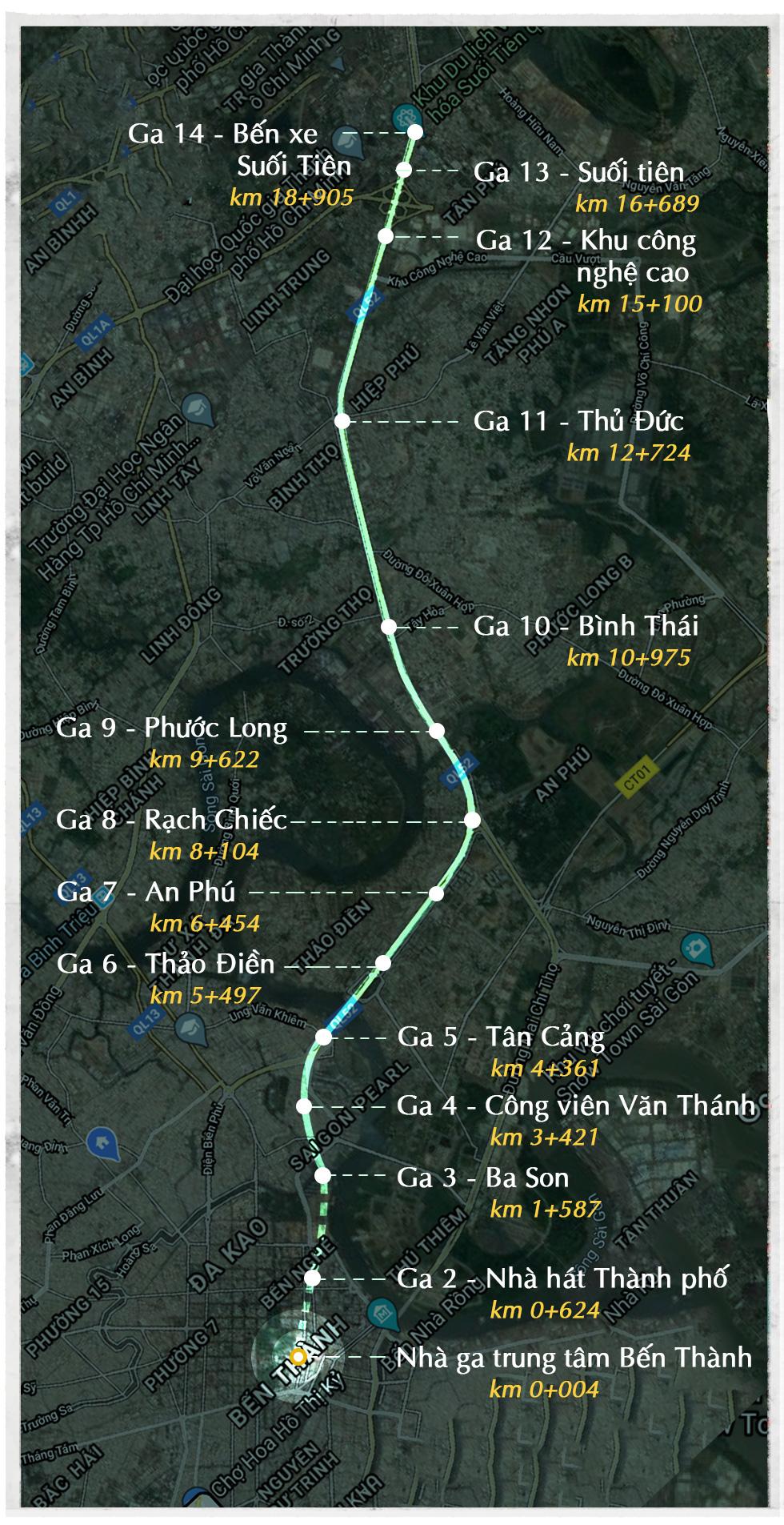 Xuống lòng đất Sài Gòn, khám phá trái tim công trình metro ngầm - Ảnh 11.