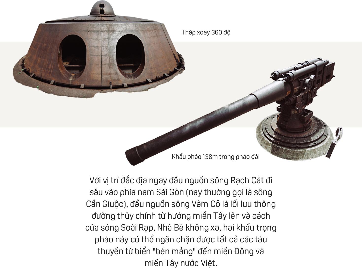 Bên trong Đồn Rạch Cát - pháo đài lớn nhất Đông Dương - Ảnh 10.